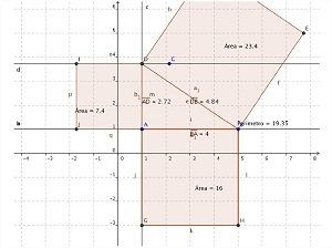 Imagem do software geogebra.