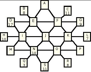 Imagem contendo dados do problema 46 em linha
