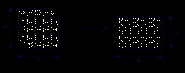 Imagem do problema dividindo o papel.