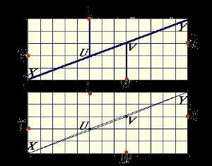 Ilustração contendo a solução do problema das áreas.