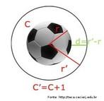 Ilustração em que é possível fazer um estudo de elementos geométricos presentes em uma bola de futebol.
