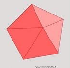 Como se pode justificar o fato dos poliedros regulares serem apenas 5: os triângulos equiláteros só podem ser usados como faces de poliedros dispondo-os 3 a 3 ou 4 a 4 ou então 5 a 5 como nesta figura. A etapa anterior com os triângulos ainda no plano também está disponível neste banco.