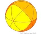 Uma esfera, cujos traços sobre a superfície representam os planos de simetria de um tetraedro regular.