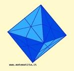 Um octaedro em que as linhas sobre as faces representam os planos de simetria do sólido.