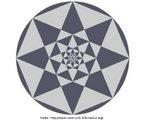 Inscritos no mesmo círculo, um octógono convexo regular com dois vértices de um eixo de simetria vertical, e um octógono estrelado com os mesmos vértices, orientado como uma bússola. A imagem contém uma reprodução concêntricos de si mesma em escala menor.