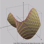 Em matemática, um paraboloide é uma quádrica, um tipo de superfície em três dimensões.