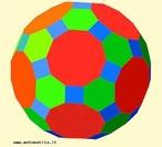 Um poliedro uniforme do tipo (4, 6 10): em torno de cada vértice há um quadrado, um hexágono regular e um decágono regular.