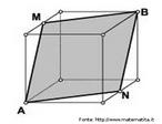 Ao cortar a superfície de um cubo de um modo particular com nessa imagem obtém-se um losango.
