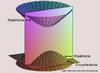 Imagem em que se pode visualizar uma hipérbole e uma circunferência resultantes de secções em um hiperbolóide de duas folhas.