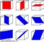 Quando intersectamos um s�lido por um plano no espa�o, a figura comum ao s�lido e ao plano secante � denominada de se��o plana. Esta imagem apresenta as se��es quadradas e retangulares resultantes da intersec��o de um plano no espa�o com um cubo. Com ela o Professor pode trabalhar axiomas como:  � Dois pontos definem uma reta. � Tr�s pontos n�o colineares definem um plano. � Reta com dois pontos comuns num plano est� contida nesse plano. � Se dois planos distintos t�m um ponto comum a sua intersec��o � uma reta. � Axioma de Euclides: Por um ponto exterior a uma recta passa uma e uma paralela a essa reta. � Dois planos intersectam-se segundo uma reta. � Um plano intersecta planos paralelos segundo retas paralelas. E ainda pode trabalhar os teorema relativos ao paralelismo e perpendicularismo entre planos, bem como entre reta e plano no espa�o.