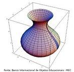 Mostra curva em torno de um determinado eixo de rotação, onde o seu desenvolvimento da origem a uma superfície.