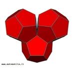 Uma maneira simples de compreender por que há somente cinco poliedros regulares é examinar como os polígonos regulares podem ser dispostos em torno de um vértice de modo que a soma de seus ângulos seja menor do que 360°. Da mesma maneira, para entender quantos politopos regulares de quatro dimensões existem, pode-se examinar como os poliedros regulares podem ser dispostos em torno de uma aresta de modo que a soma dos ângulos de seus diedros seja menor do que 360°. Aqui nós vemos três dodecaedros em torno de uma aresta. Esta combinação produz a 120-célula, um dos seis polítopos regulares na 4ª dimensão.