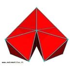 Uma maneira simples de compreender por que há somente cinco poliedros regulares é examinar como os polígonos regulares podem ser dispostos em torno de um vértice de modo que a soma de seus ângulos seja menor do que 360°. Da mesma maneira, para entender quantos politopos regulares de quatro dimensões existem, pode-se examinar como os poliedros regulares podem ser dispostos em torno de uma aresta de modo que a soma dos ângulos de seus diedros seja menor do que 360°. Aqui nós vemos três octaedros em torno de uma aresta. Esta combinação produz a 24-célula, um dos seis polítopos regulares na 4ª dimensão.