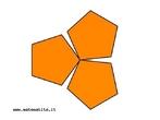 Se forem agrupados três pentágonos regulares em torno de um ponto haverá espaços entre eles porque a soma dos ângulos é menor que 360°. Esses espaços permitem que os pentágonos dobrem-se sobre o espaço tridimensional para formar um dodecaedro.