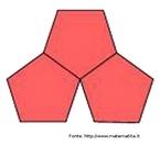 Como se pode justificar o fato dos poliedros regulares serem apenas 5: os pentágonos só podem ser usados como faces dispondo-os 3 a 3 (e obtém-se o dodecaedro). A imagem posterior desta figura  no espaço também está disponível neste banco.