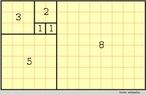 Retângulo Áureo e Sequência de Fibonacci