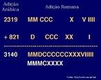 Adição Números Romanos